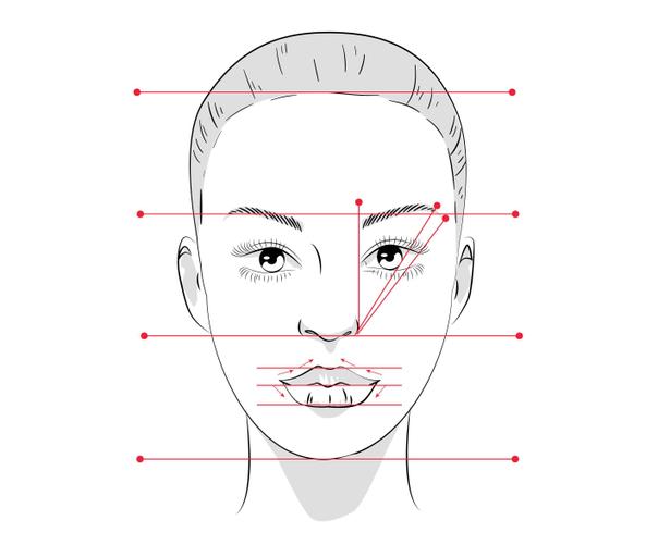 Visage asymétrique ou visage symétrique ?
